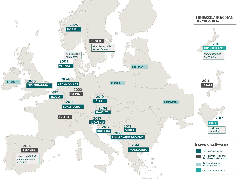 Infografik om förbud mot pälsfarmning och lagstiftning för pälsdjursuppfödning i Europa. Innehållet i infografiken förklaras närmare i texten under bilden.